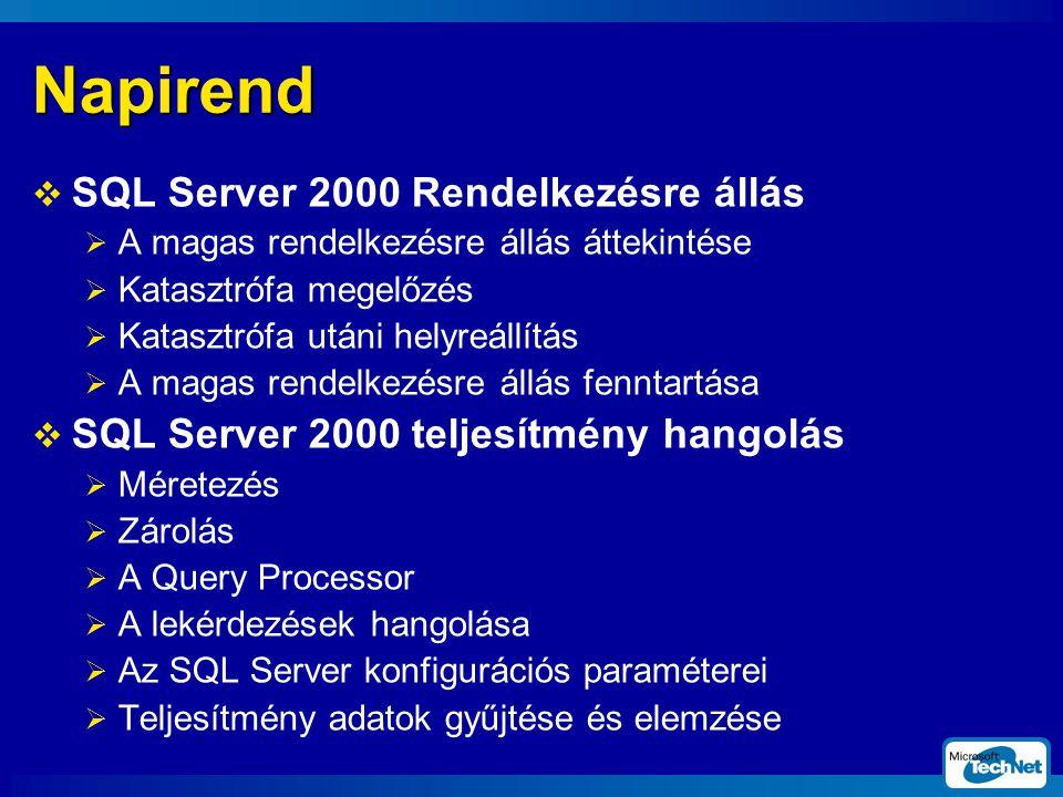 Napirend SQL Server 2000 Rendelkezésre állás