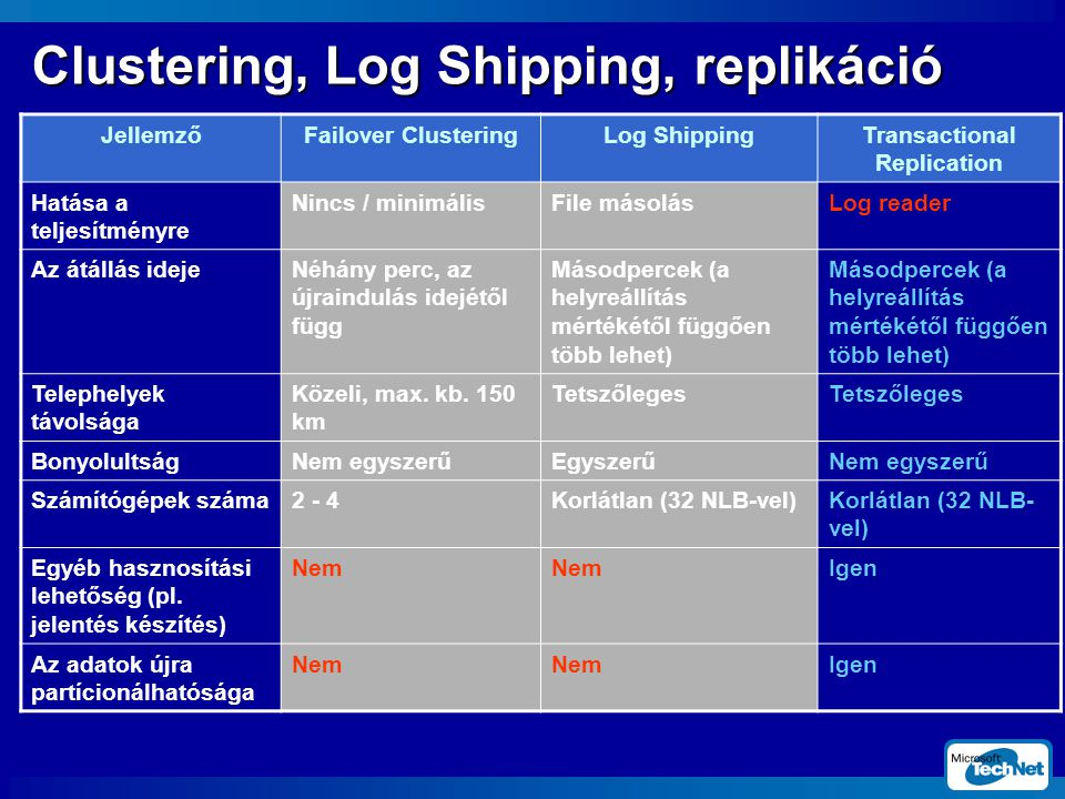 Clustering, Log Shipping, replikáció