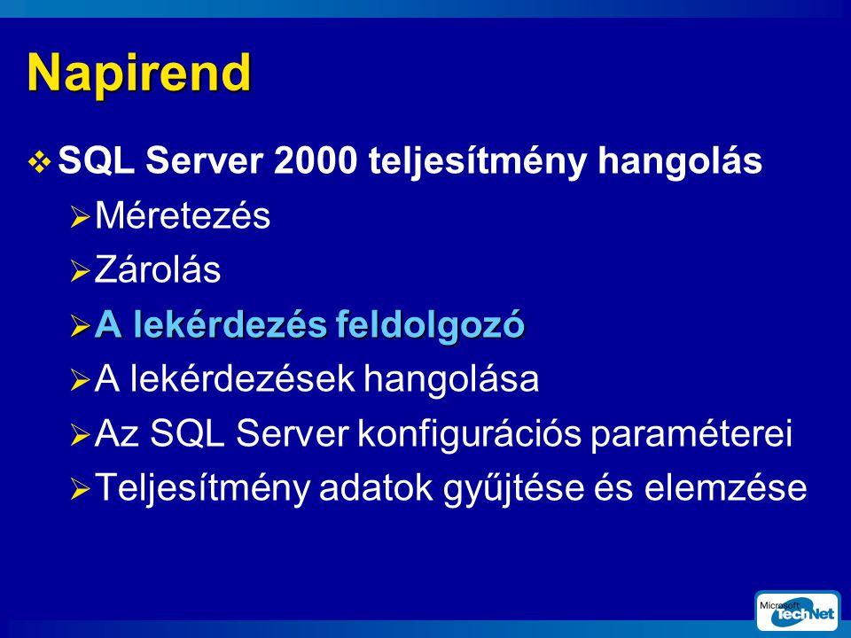Napirend SQL Server 2000 teljesítmény hangolás Méretezés Zárolás