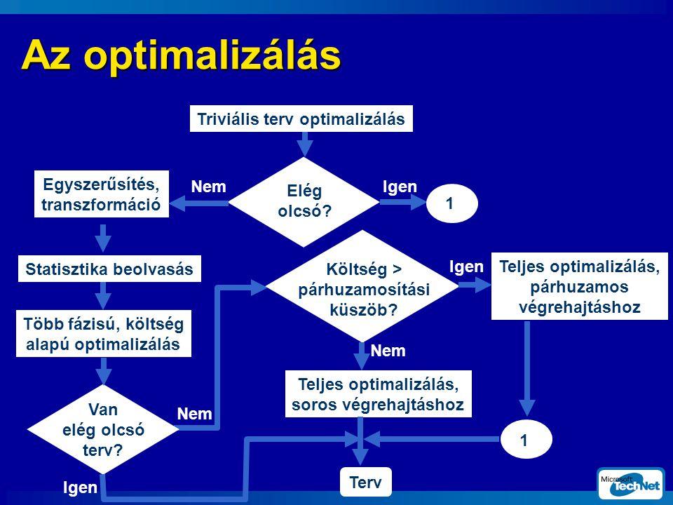 Az optimalizálás Triviális terv optimalizálás