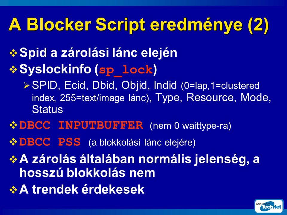 A Blocker Script eredménye (2)