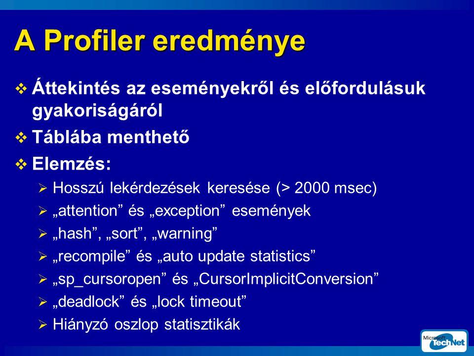 SQL Server 2000 2002. február 20. A Profiler eredménye. Áttekintés az eseményekről és előfordulásuk gyakoriságáról.