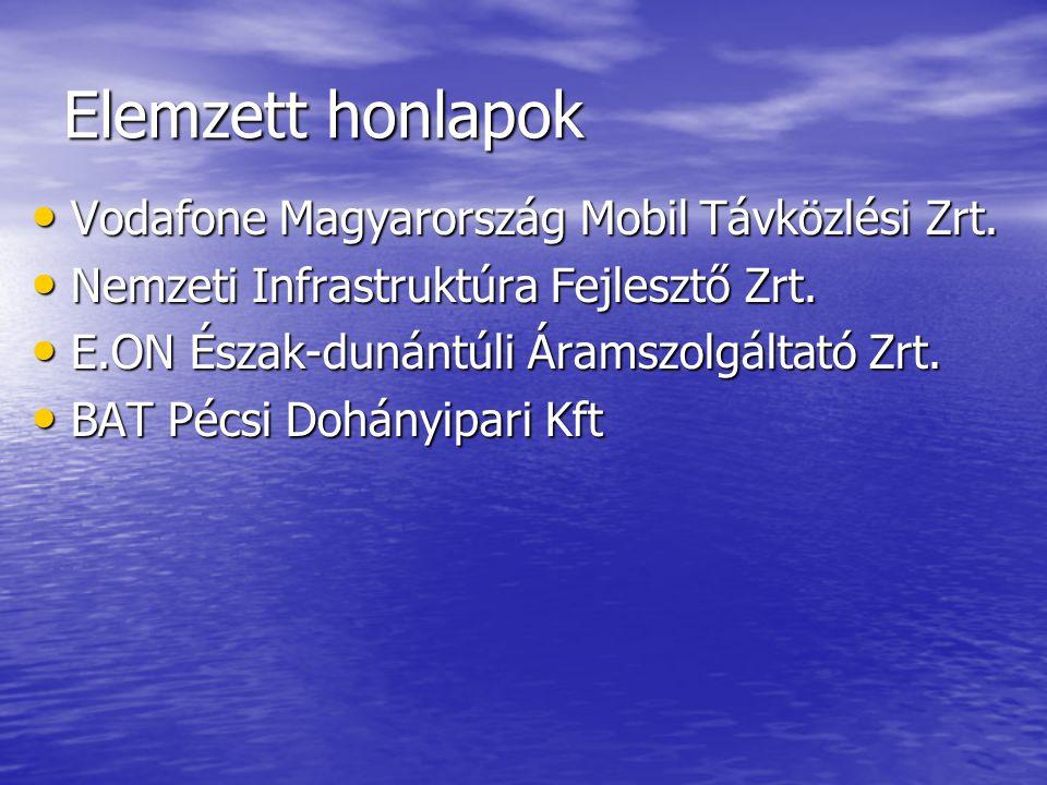 Elemzett honlapok Vodafone Magyarország Mobil Távközlési Zrt.
