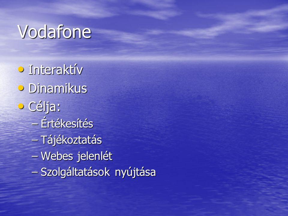 Vodafone Interaktív Dinamikus Célja: Értékesítés Tájékoztatás
