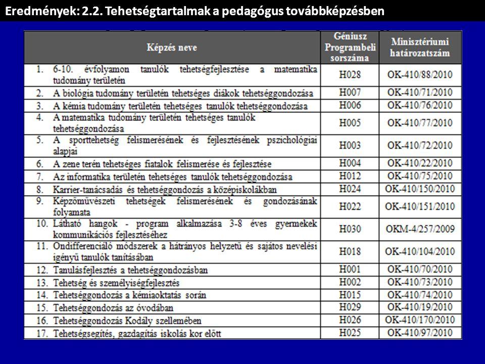 Eredmények: 2.2. Tehetségtartalmak a pedagógus továbbképzésben