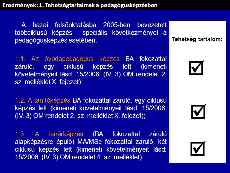  Eredmények: 1. Tehetségtartalmak a pedagógusképzésben