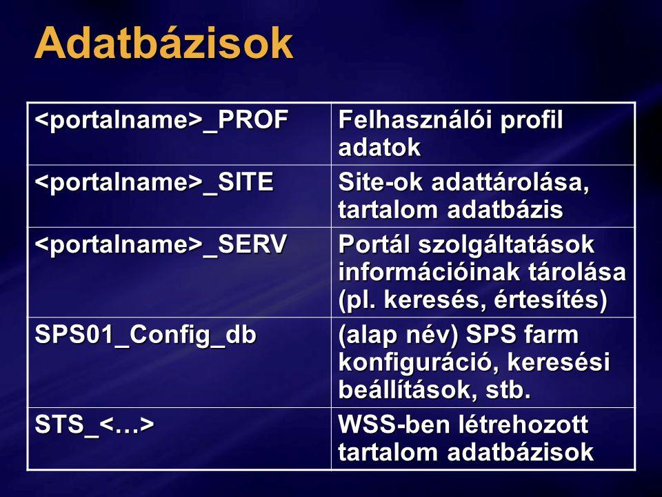 Adatbázisok <portalname>_PROF Felhasználói profil adatok