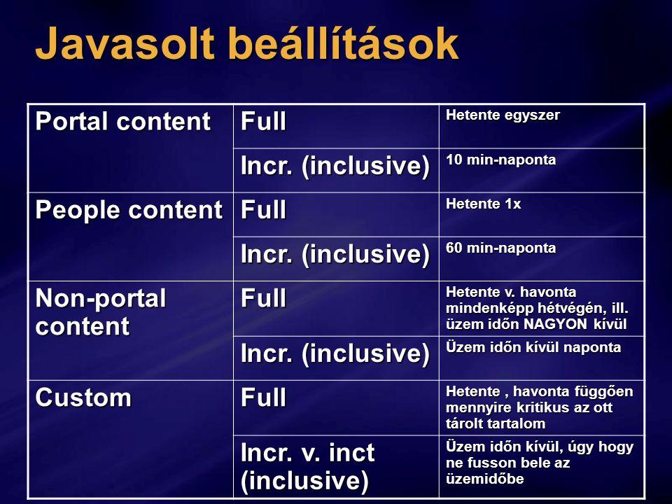 Javasolt beállítások Portal content Full Incr. (inclusive)