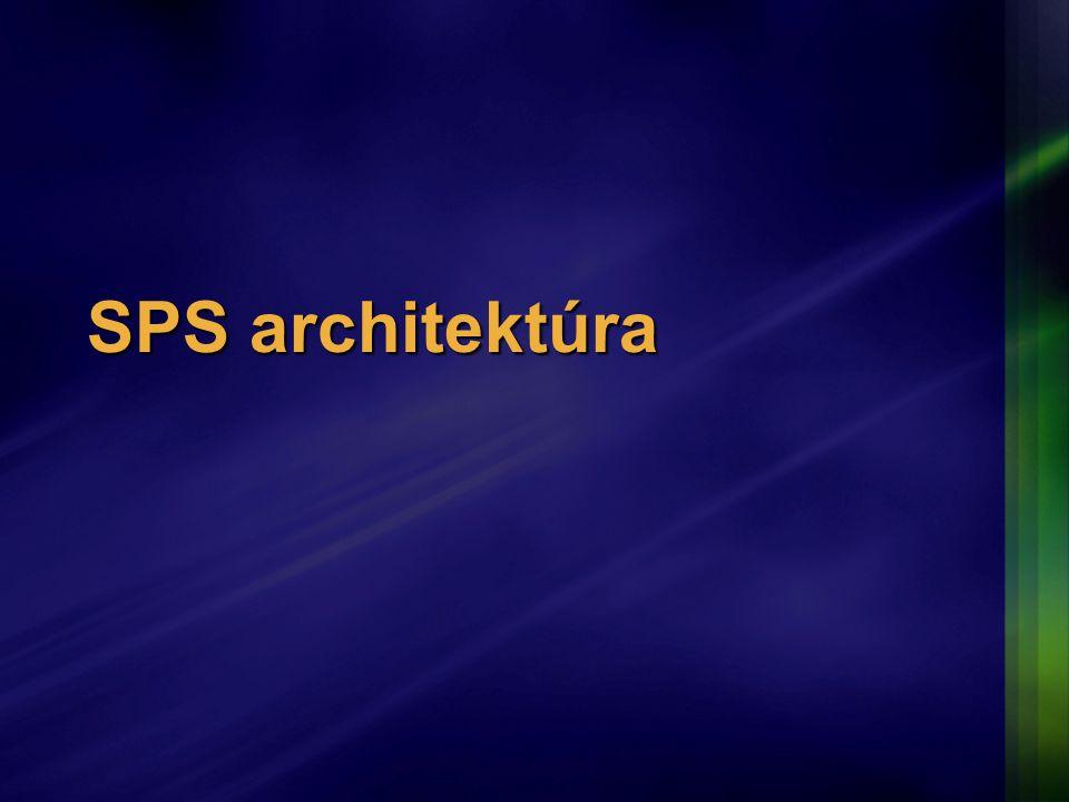 SPS architektúra