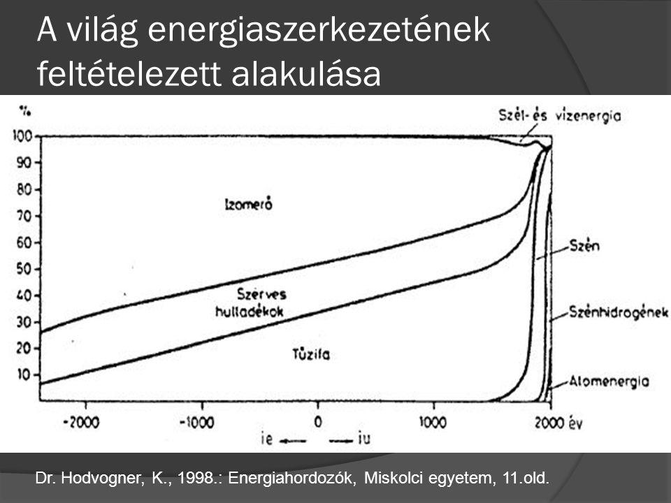 A világ energiaszerkezetének feltételezett alakulása