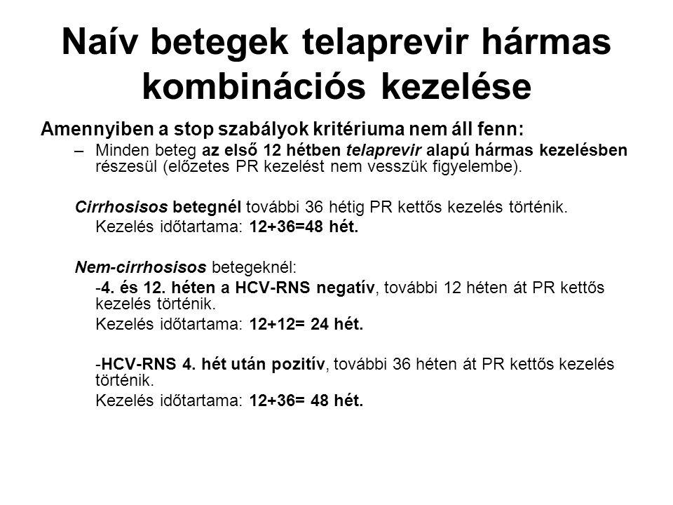 Naív betegek telaprevir hármas kombinációs kezelése