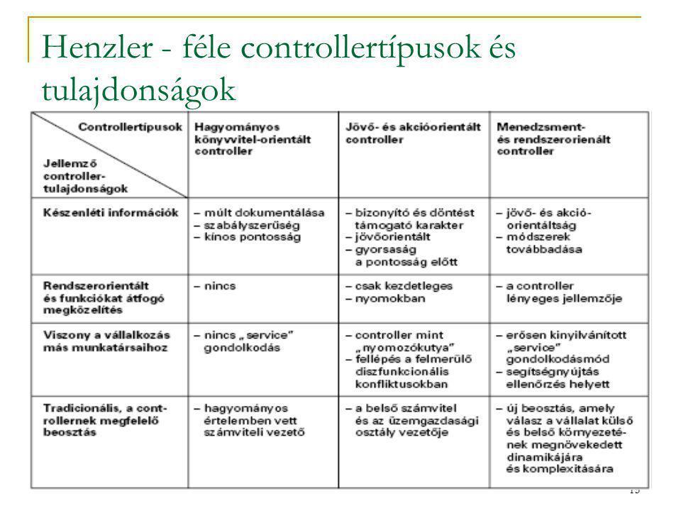 Henzler - féle controllertípusok és tulajdonságok