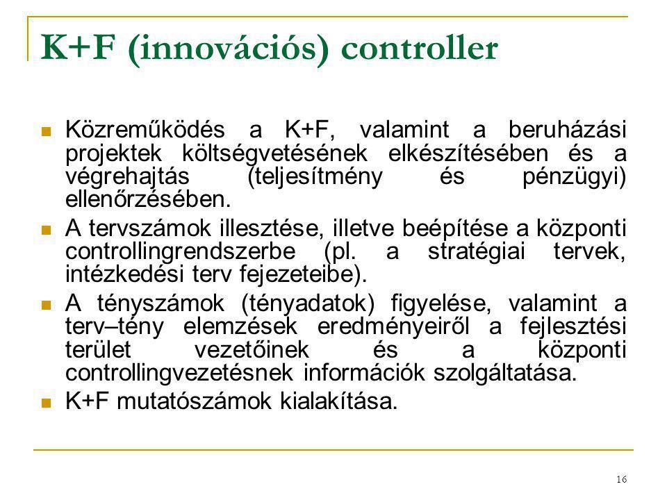 K+F (innovációs) controller