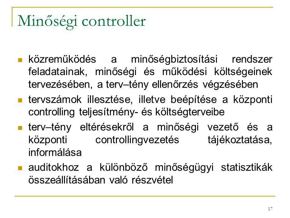 Minőségi controller