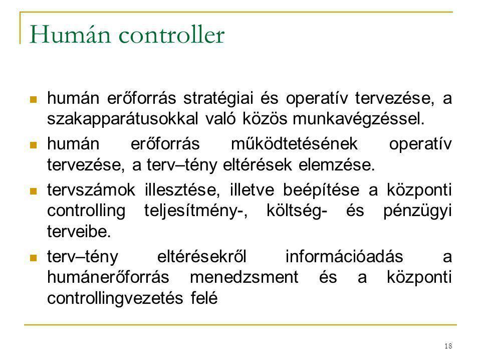 Humán controller humán erőforrás stratégiai és operatív tervezése, a szakapparátusokkal való közös munkavégzéssel.