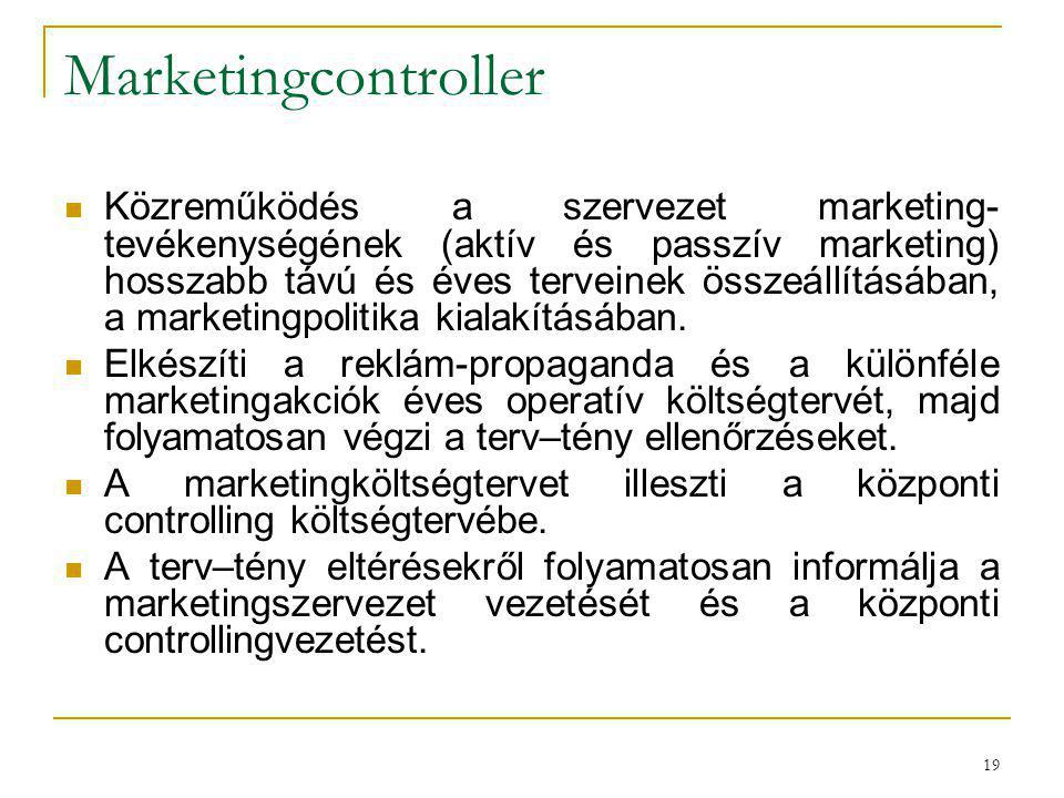 Marketingcontroller