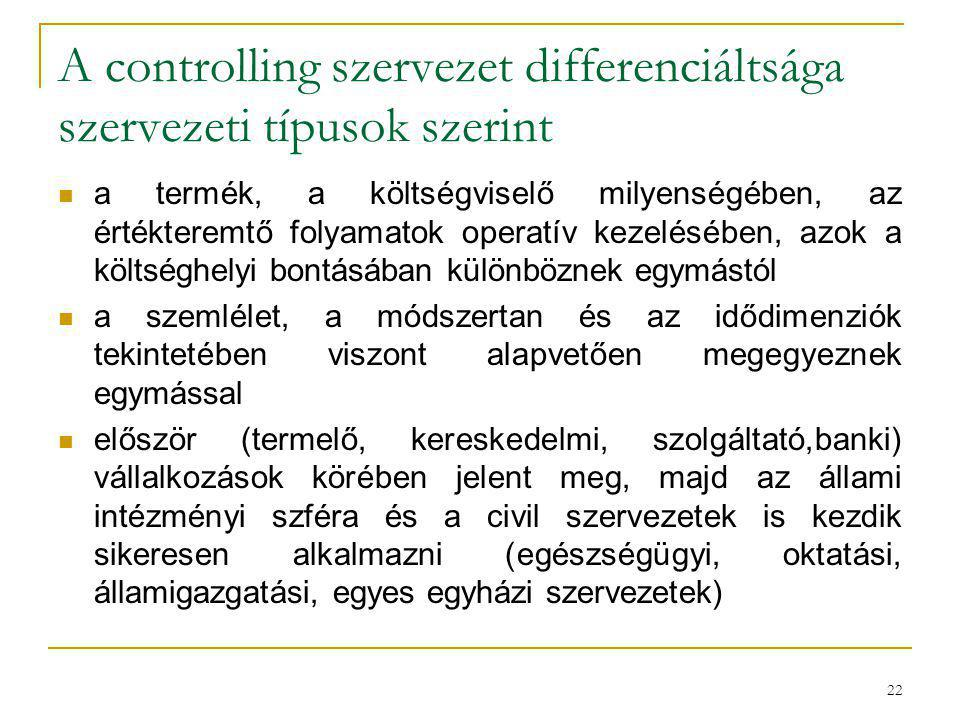 A controlling szervezet differenciáltsága szervezeti típusok szerint