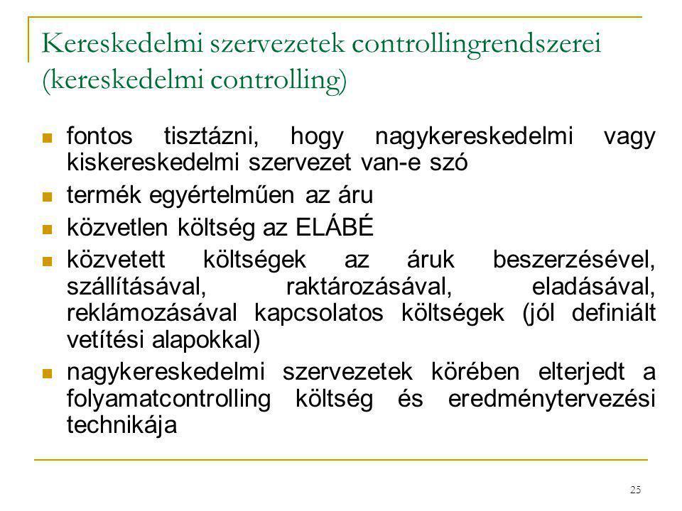 Kereskedelmi szervezetek controllingrendszerei (kereskedelmi controlling)