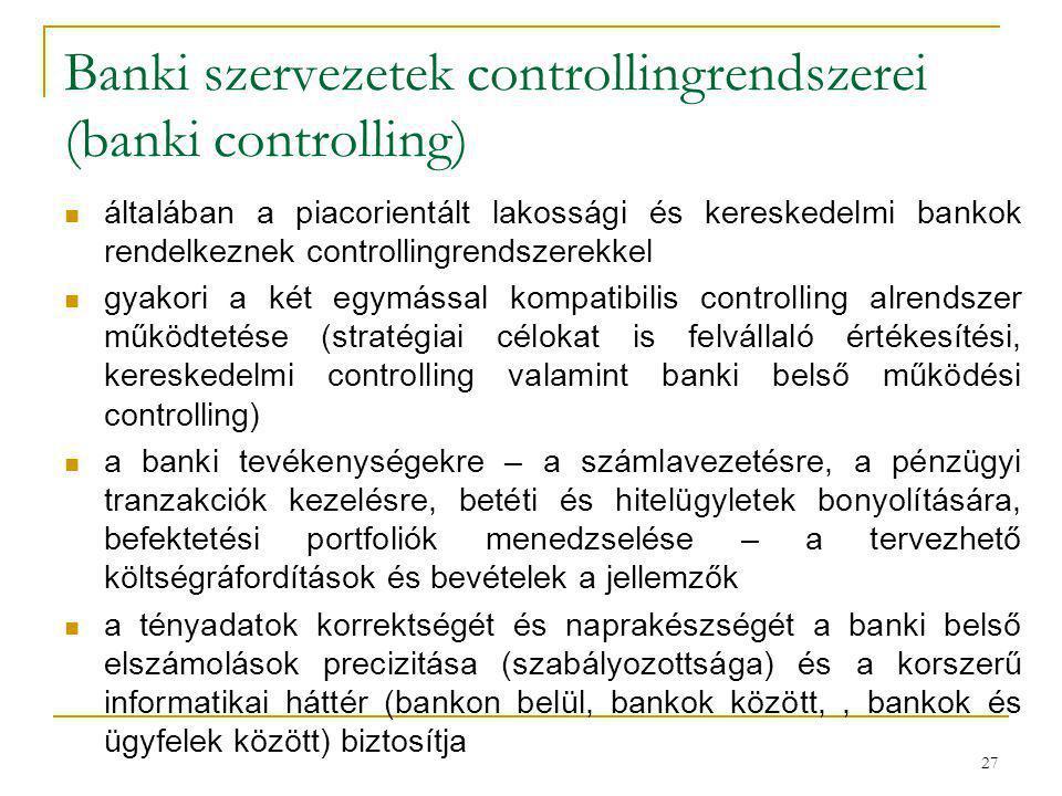 Banki szervezetek controllingrendszerei (banki controlling)
