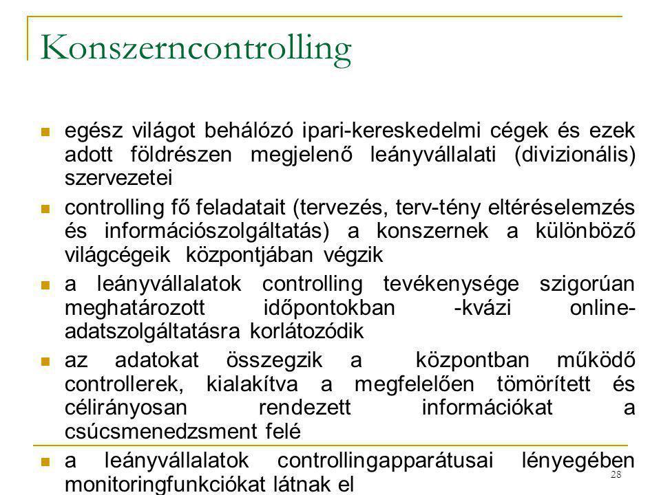 Konszerncontrolling egész világot behálózó ipari-kereskedelmi cégek és ezek adott földrészen megjelenő leányvállalati (divizionális) szervezetei.