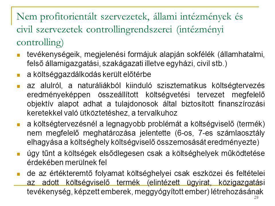 Nem profitorientált szervezetek, állami intézmények és civil szervezetek controllingrendszerei (intézményi controlling)