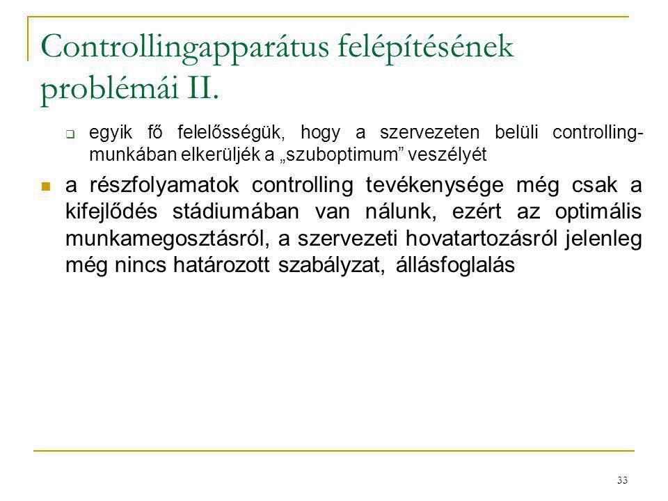 Controllingapparátus felépítésének problémái II.