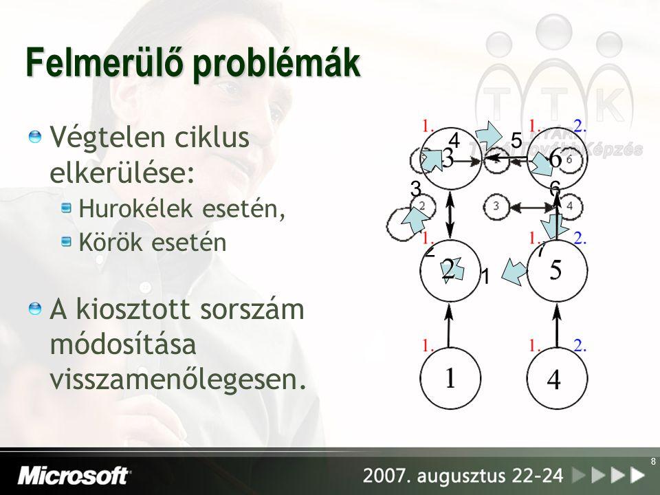 Felmerülő problémák Végtelen ciklus elkerülése: