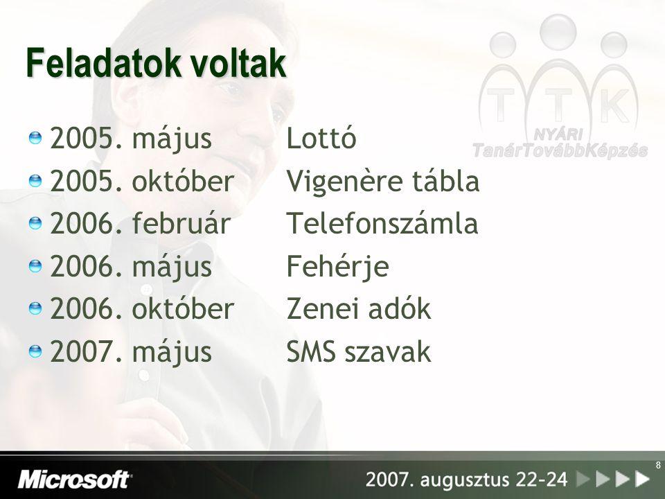 Feladatok voltak 2005. május Lottó 2005. október Vigenère tábla