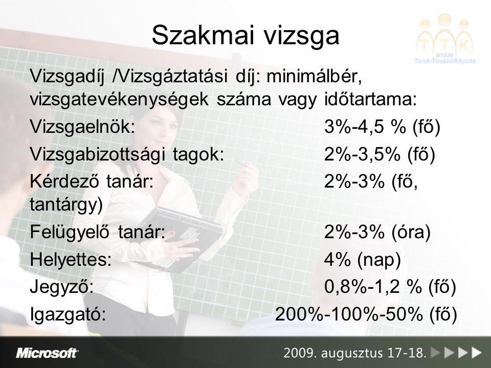 Szakmai vizsga Vizsgadíj /Vizsgáztatási díj: minimálbér, vizsgatevékenységek száma vagy időtartama: