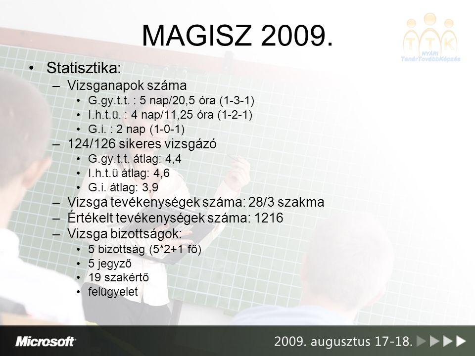 MAGISZ 2009. Statisztika: Vizsganapok száma 124/126 sikeres vizsgázó