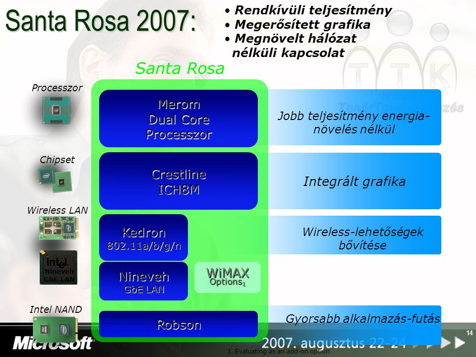 Santa Rosa 2007: Santa Rosa Merom Dual Core Processzor Crestline
