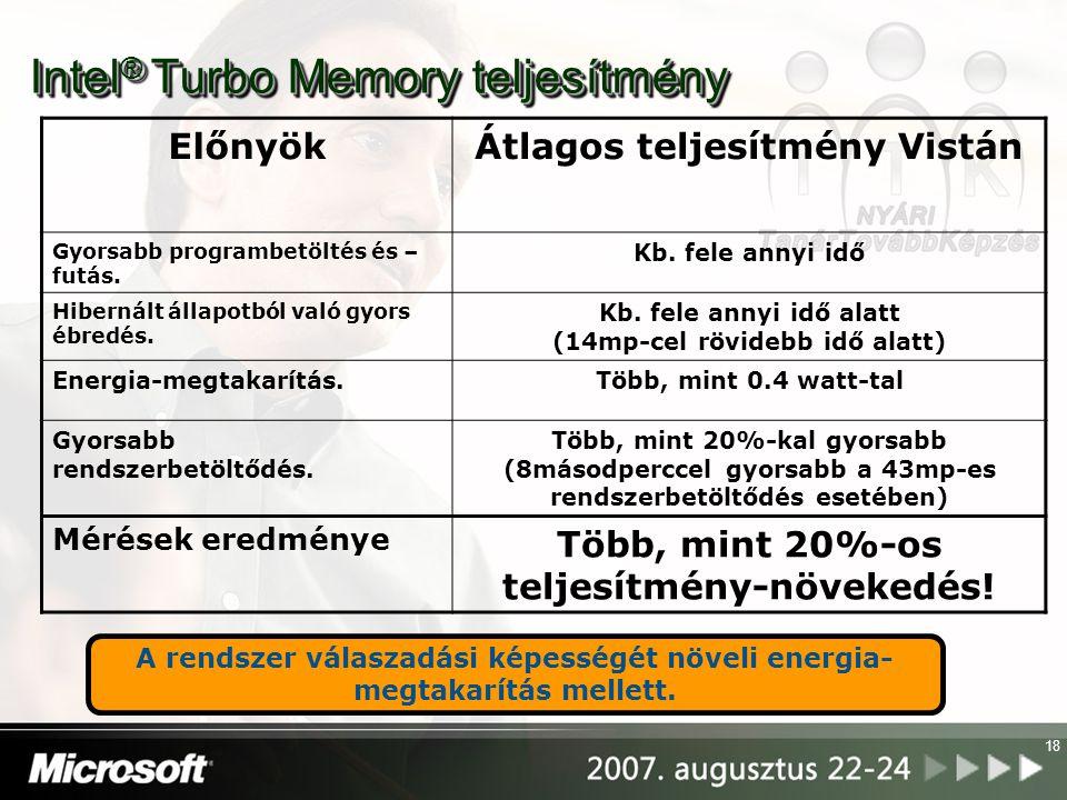 Intel® Turbo Memory teljesítmény