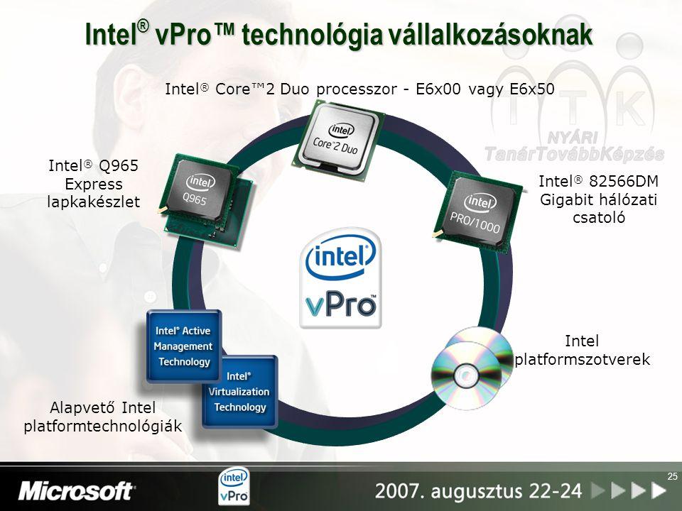 Intel® vPro™ technológia vállalkozásoknak