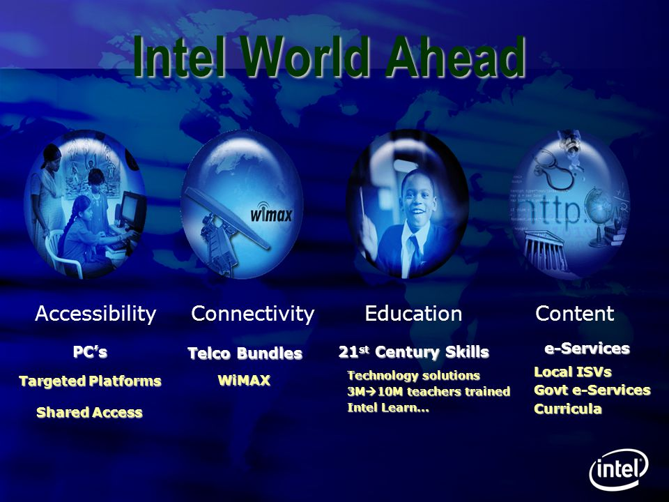 Intel World Ahead Accessibility Connectivity Education Content PC's