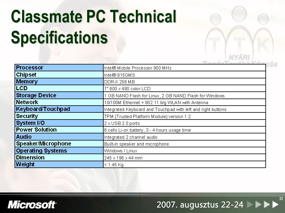 Classmate PC Technical Specifications