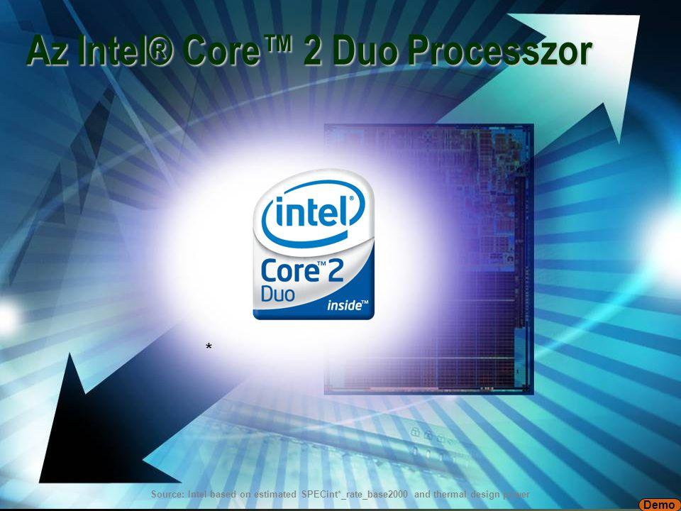 Az Intel® Core™ 2 Duo Processzor