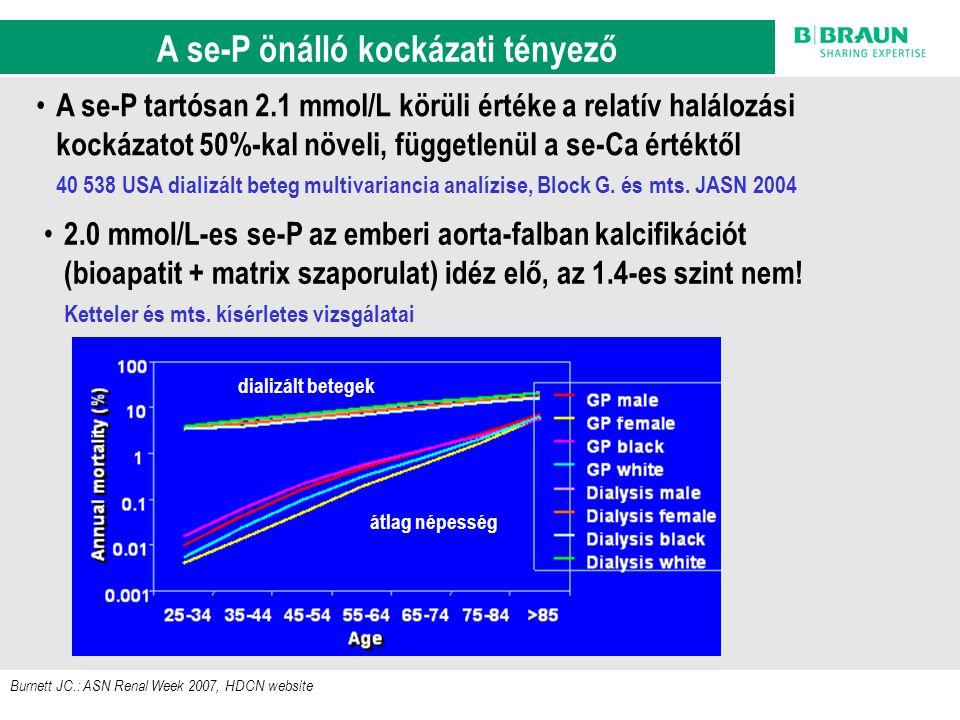 A se-P önálló kockázati tényező