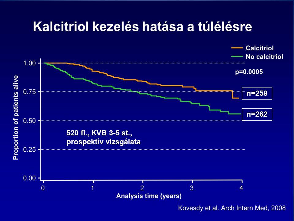 Kalcitriol kezelés hatása a túlélésre