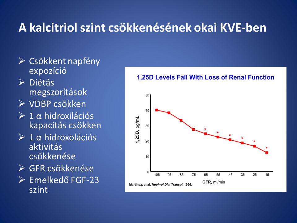 A kalcitriol szint csökkenésének okai KVE-ben