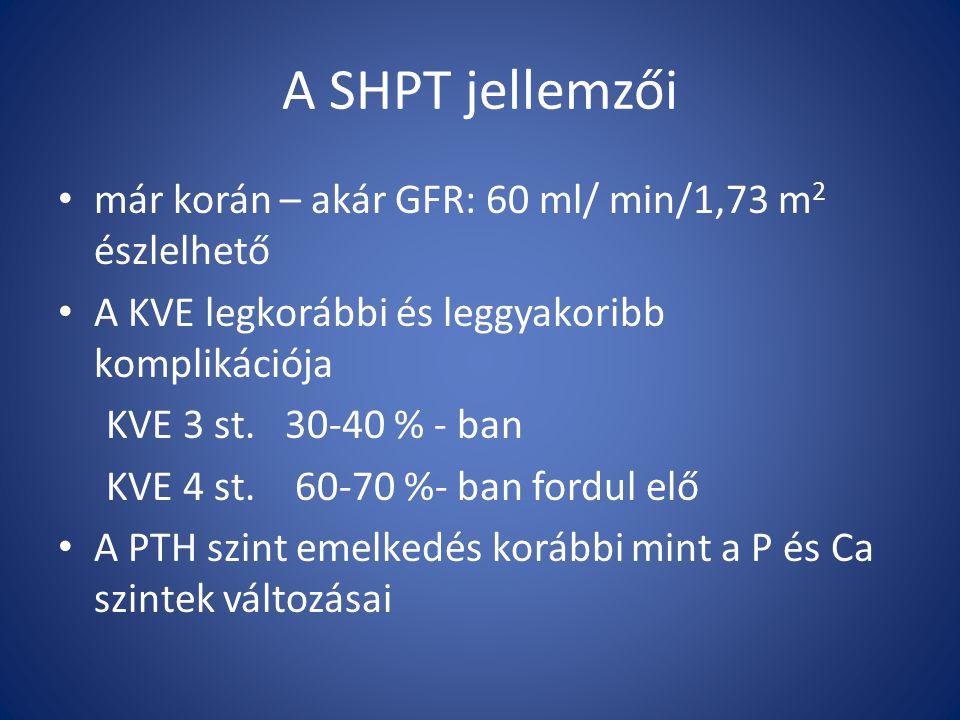 A SHPT jellemzői már korán – akár GFR: 60 ml/ min/1,73 m2 észlelhető