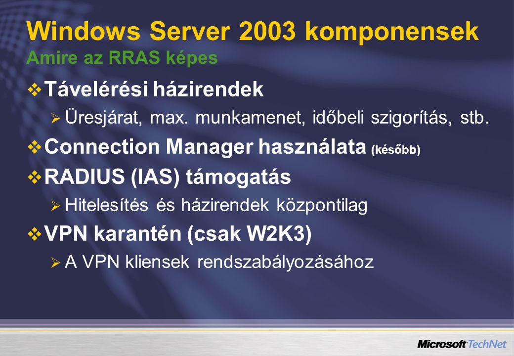 Windows Server 2003 komponensek Amire az RRAS képes