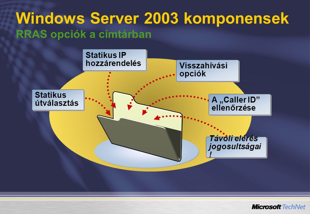 Windows Server 2003 komponensek RRAS opciók a címtárban