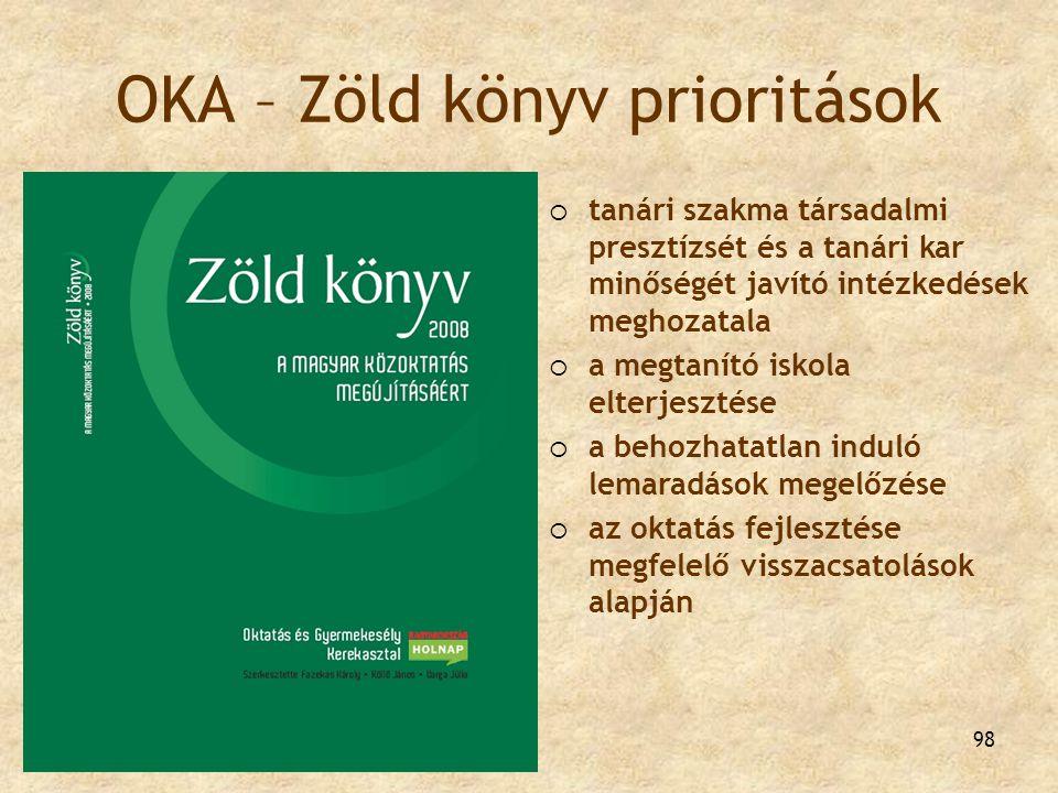 OKA – Zöld könyv prioritások