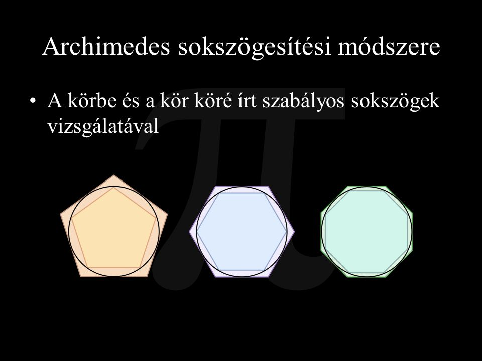 Archimedes sokszögesítési módszere