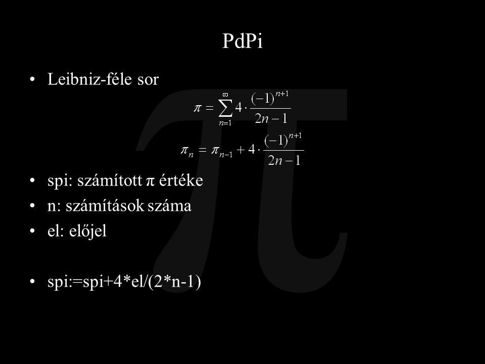 PdPi Leibniz-féle sor spi: számított π értéke n: számítások száma