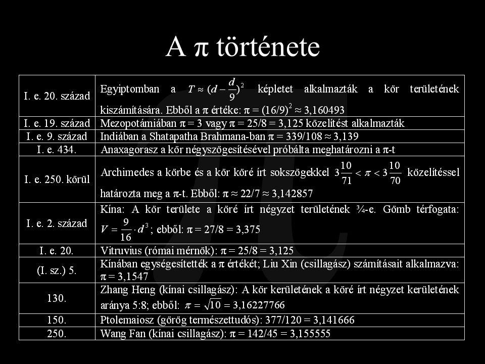 A π története