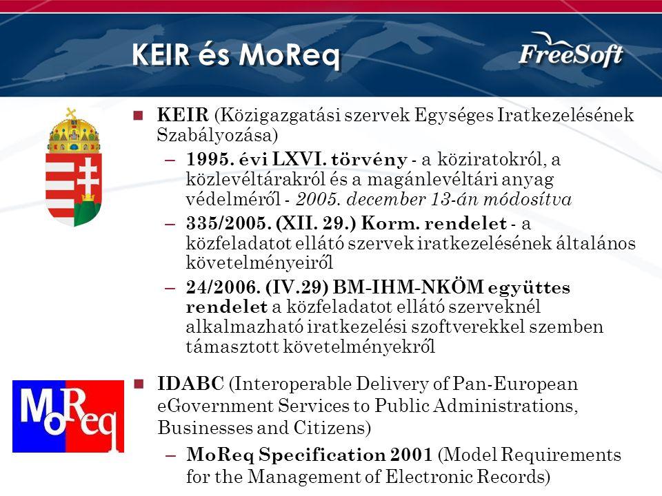 KEIR és MoReq KEIR (Közigazgatási szervek Egységes Iratkezelésének Szabályozása)