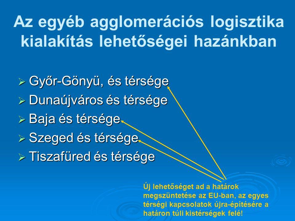 Az egyéb agglomerációs logisztika kialakítás lehetőségei hazánkban