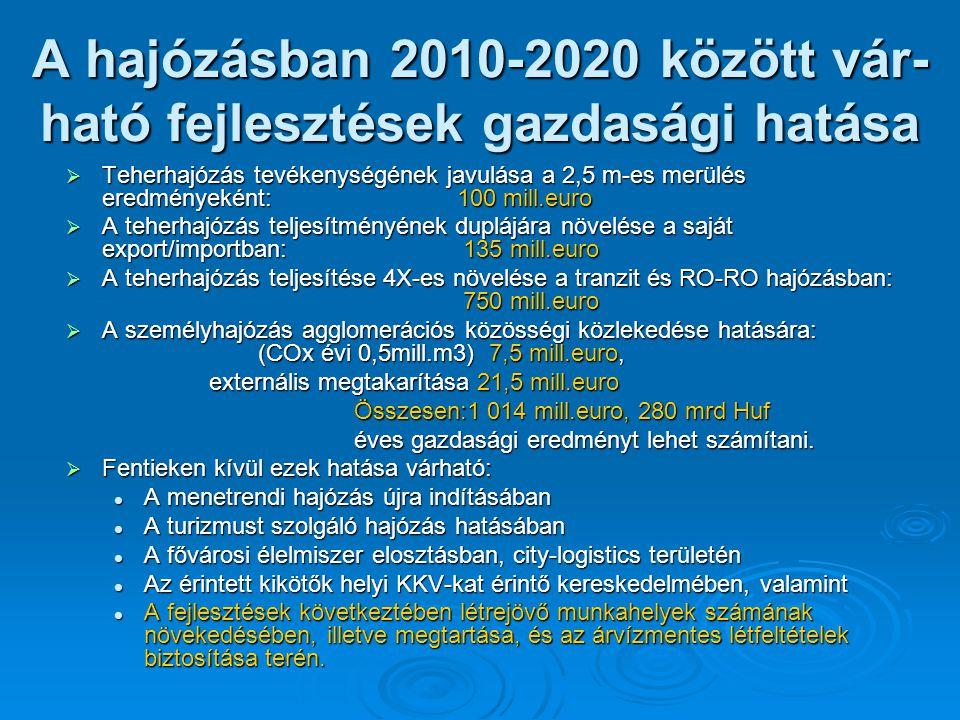 A hajózásban 2010-2020 között vár-ható fejlesztések gazdasági hatása