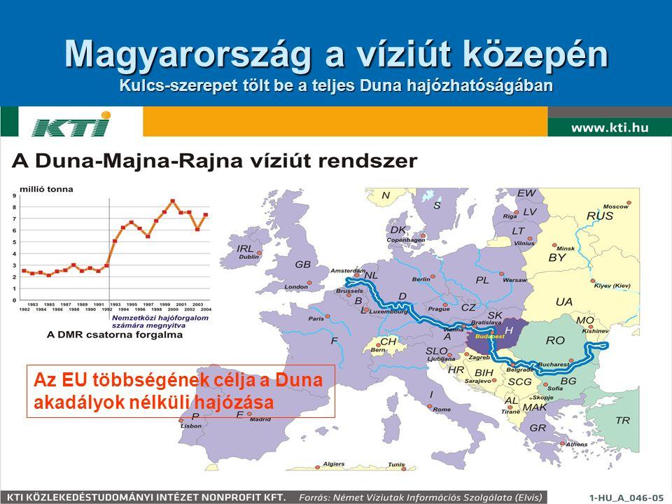 Magyarország a víziút közepén Kulcs-szerepet tölt be a teljes Duna hajózhatóságában